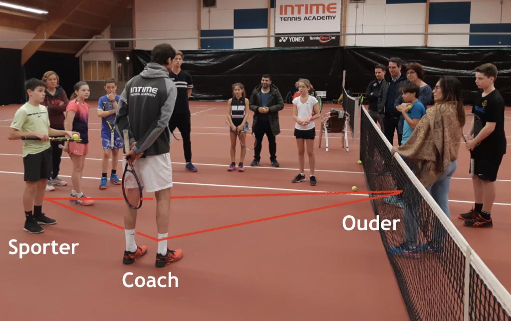 coach ouder sporter